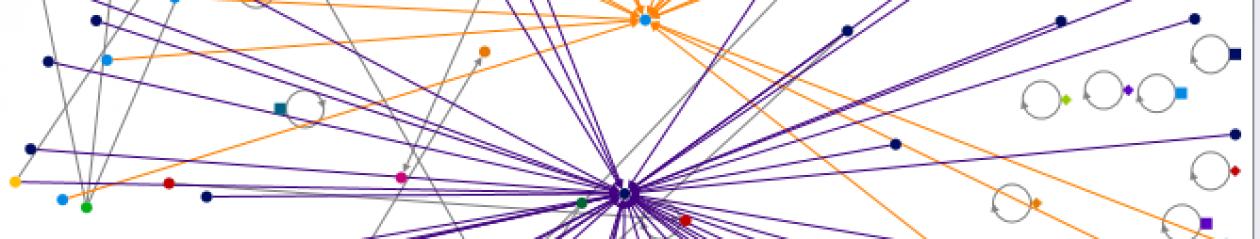 J677: Data Visualization